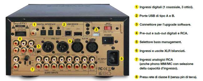 Advance Acoustic PX1 BX1 retro