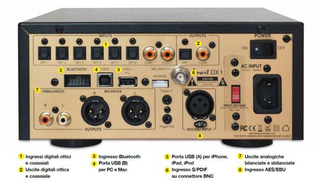 Advance Acoustic Smart DX1 recensione