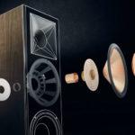 Klipsch RF7 III – Diffusori acustici – Emozioni sotto controllo